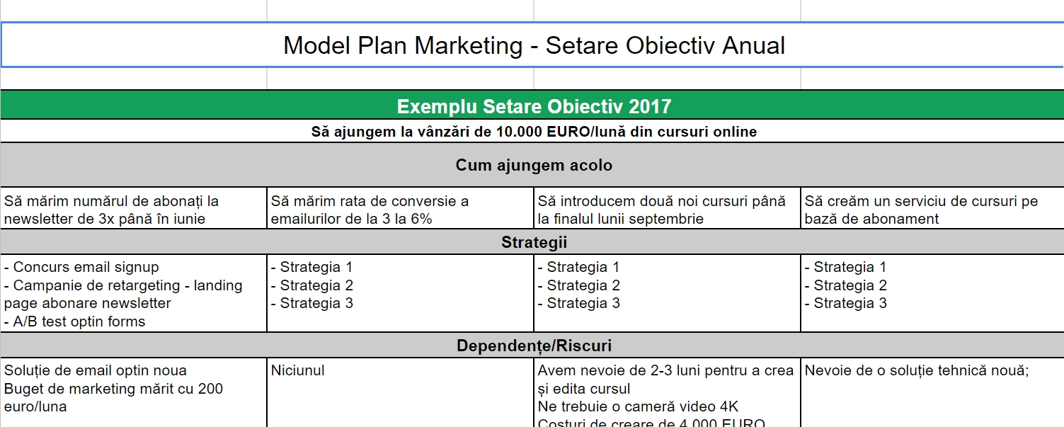 Model Plan Marketing Strategic