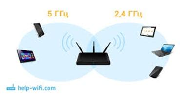 Отличия частотных диапазонов 2,4 ГГц и 5 ГГц, изображение №3