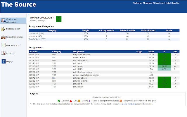 SPS Source Formatter