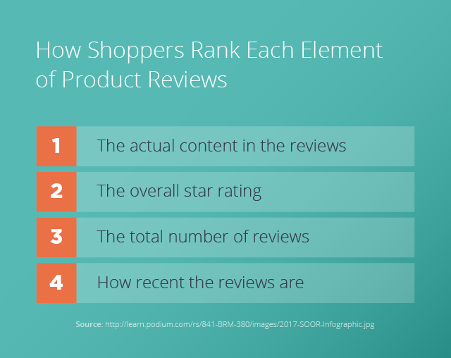 Protect Yourself From Bad Reviews