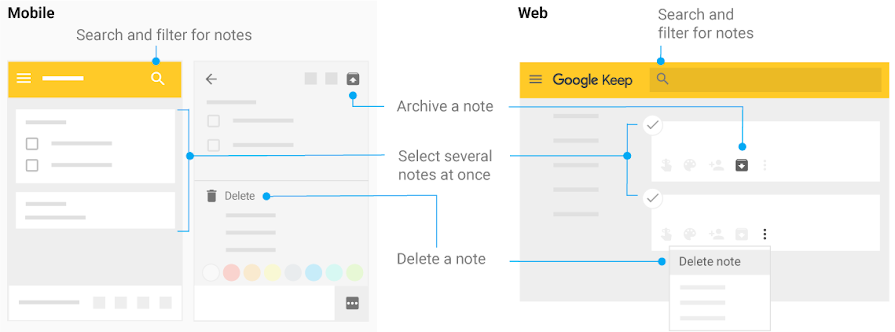Find the controls and features for using notes, such as search and archive
