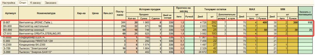Данные по нескольким товарным позициям объядиняются в одну строку