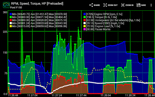Realtime Charts for Torque Pro Screenshot