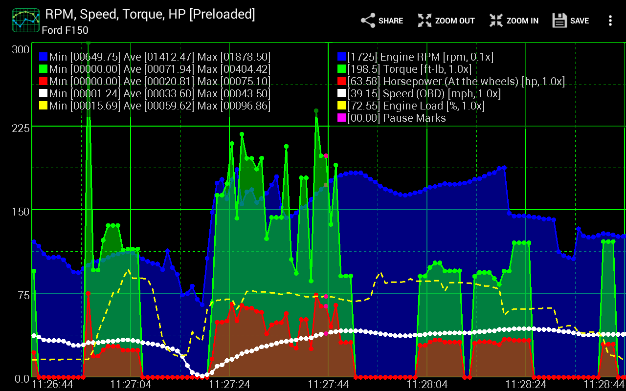 Realtime Charts for Torque Pro- screenshot
