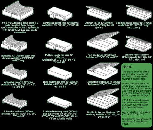 Adjustables bed combinations