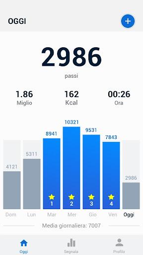 perderò peso camminando 8 miglia al giorno