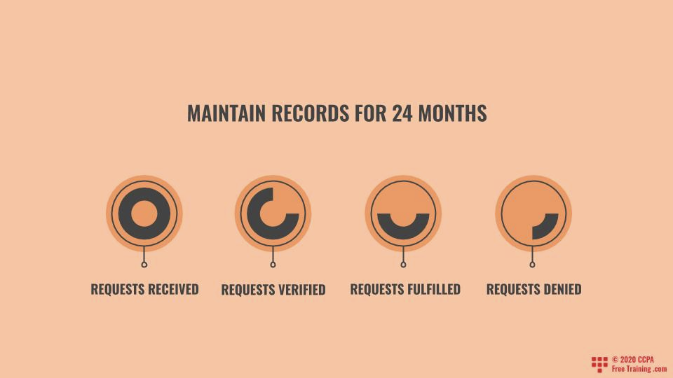 Maintain Records for 24 Months