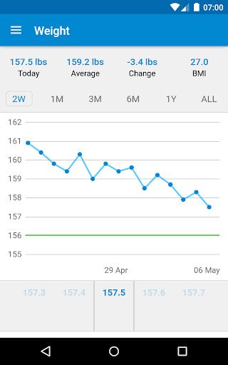 WeightFit – Weight Tracker