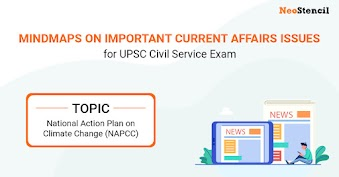UPSC Current Affairs Issues - Mindmap : National Action Plan on Climate Change (NAPCC)