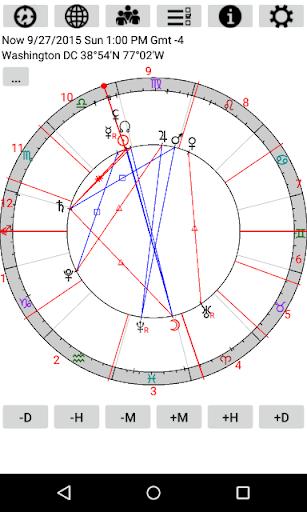Astrological Charts Pro v 6.3  Hack Mod APK [LATEST]
