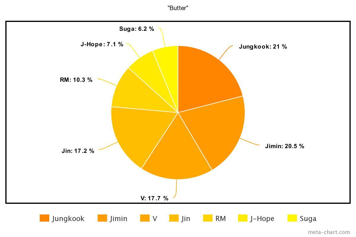 meta-chart - 2021-05-26T200453.678