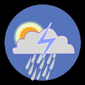 Sampili Weather