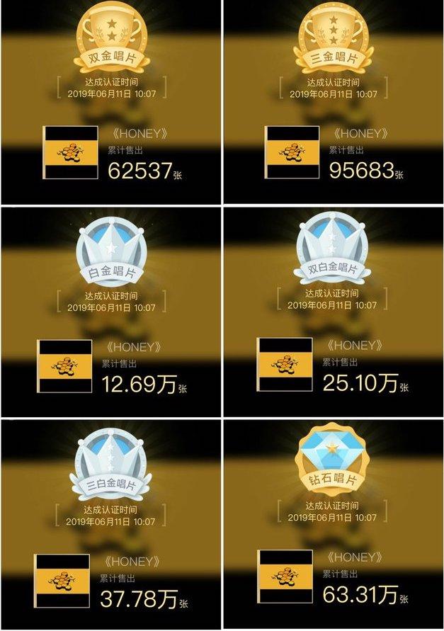 lay achievements