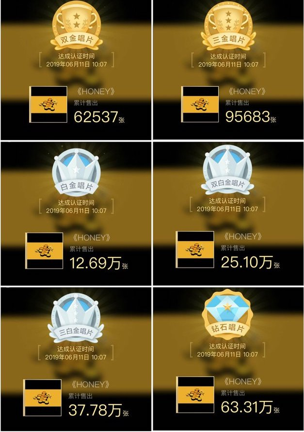lay achievements