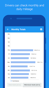 Mileage Log GPS Tracker- screenshot thumbnail