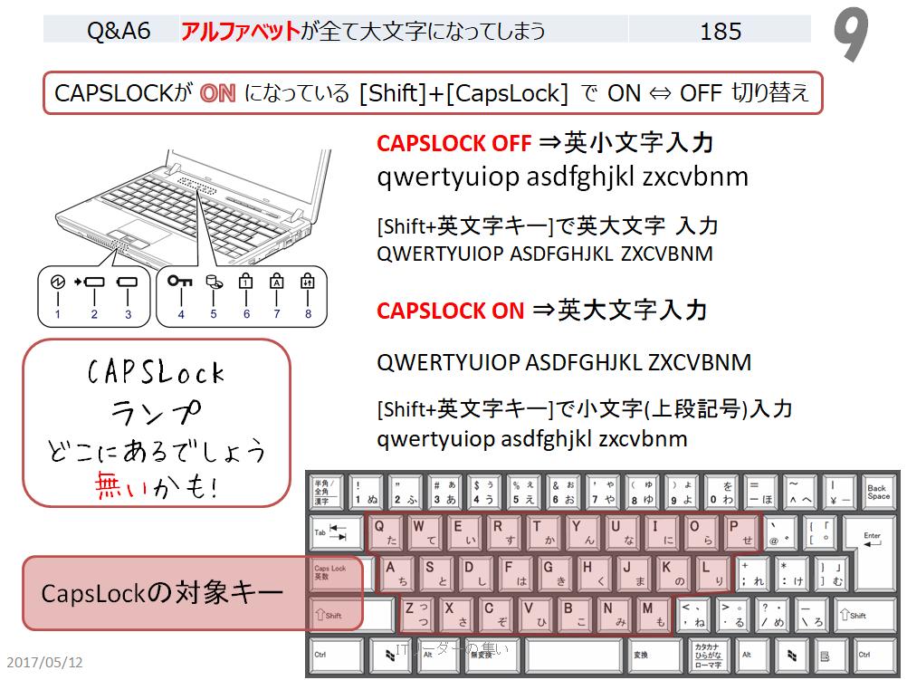 Shift+Capslock アルファベット...