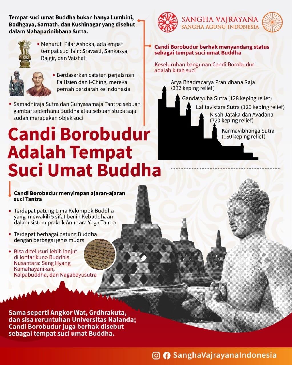 Sumber Foto: Sangha Vajrayana Indonesia