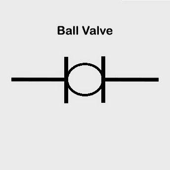 A simple Ball Valve Symbol