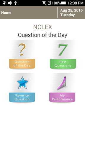 NCLEX Question of the Day