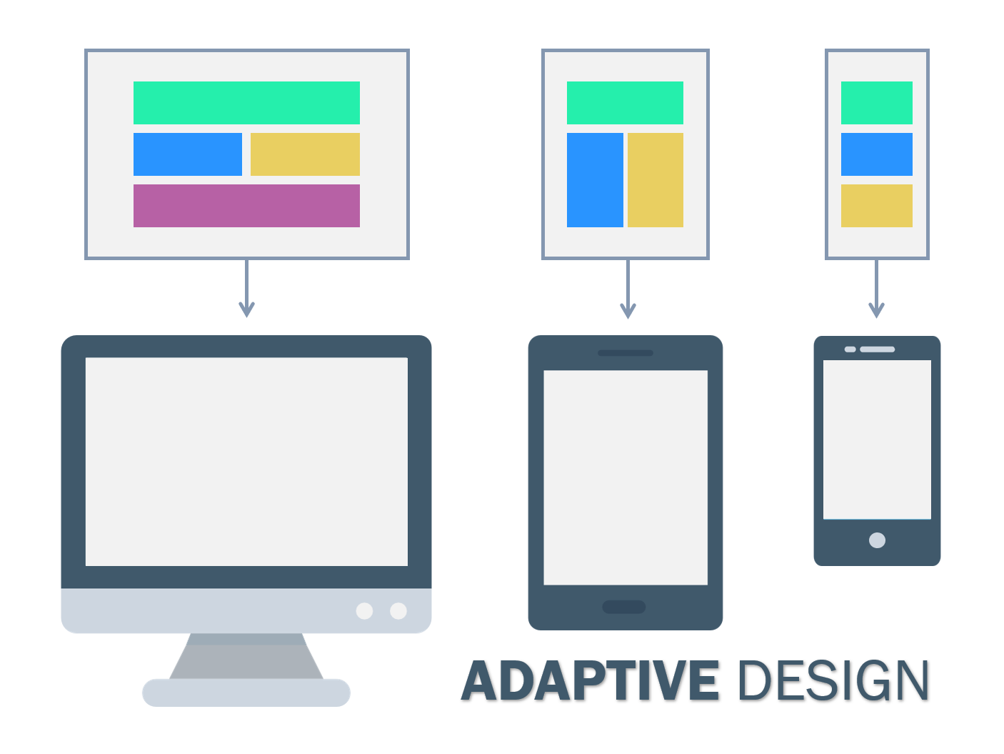 Adaptive Design One Codebase Fitting in All Screen Sizes