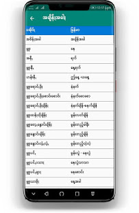 PaOh Myanmar Dictionary for PC / Windows 7, 8, 10 / MAC Free