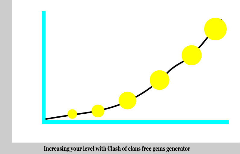 increasing clash of clans gems using generator