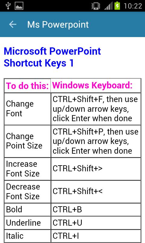 words shortcut keys