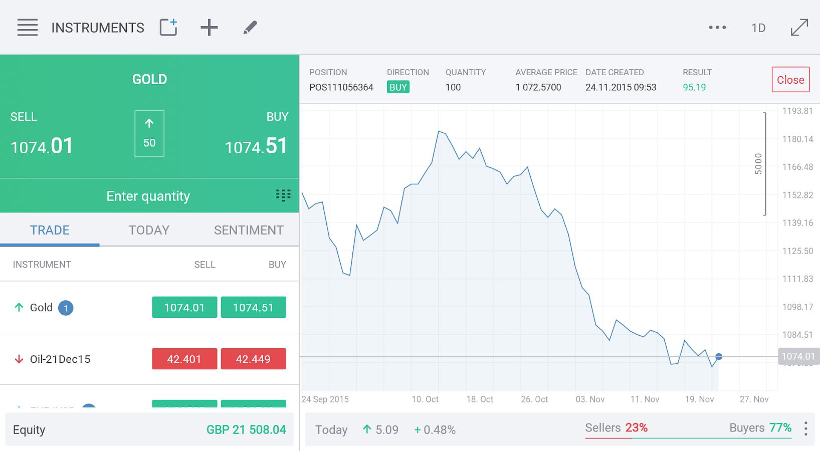 Sep 28, · Stratégie de trading automatique en temps reel et trading live sur compte reel pour découvrir comment il est possible de gagner en bourse. como invertir en forex - Ganar $ En 1 Hora.