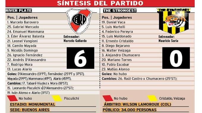 Libertadores 2016: The Strongest sufre goleada 6-0 ante River Plate en Argentina