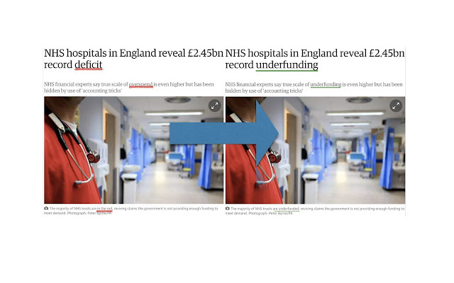 NHS Overspend Autocorrector