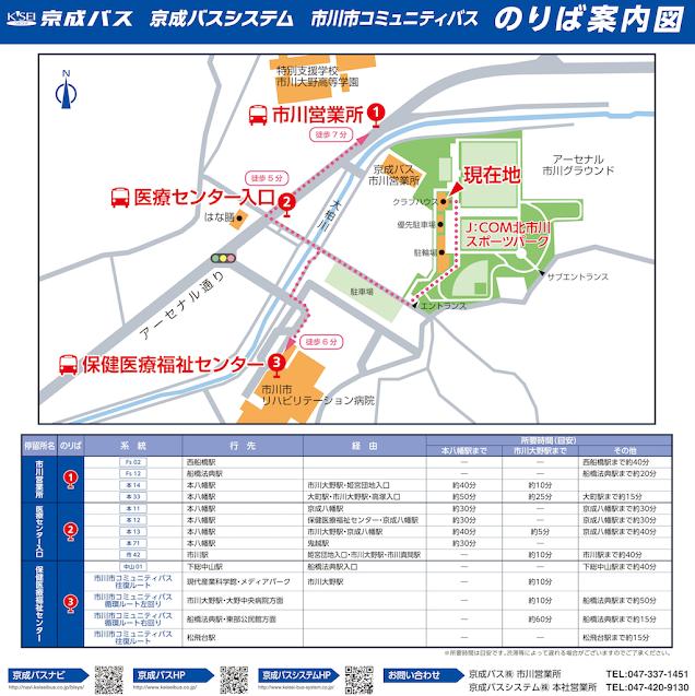 クラブハウスに掲示されている京成バス様ののりば案内図です。綺麗にビジュアライズされていて見やすいです。