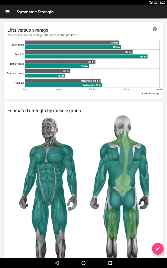 Symmetric Strength Android Apps On Google Play