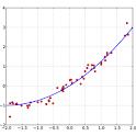 Econometrics icon