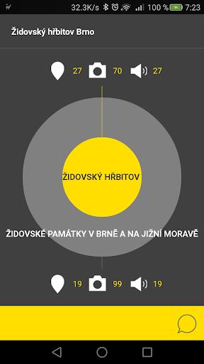 Guide Židovský hřbitov Brno