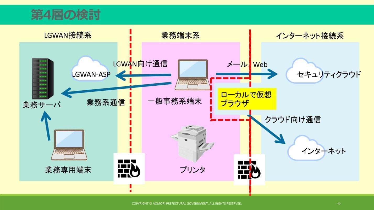 C:\Users\lma-Five\Desktop\オーバル セミレポ\採用画像jpg\1-05.jpg