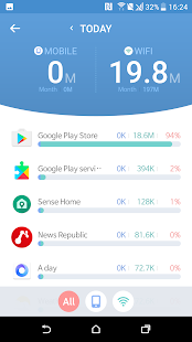 Data usage / usage time: A day- screenshot thumbnail