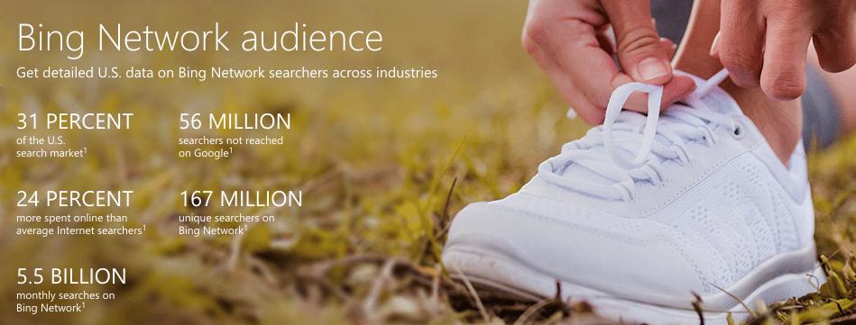 A visual showing Bings Network Audience reach