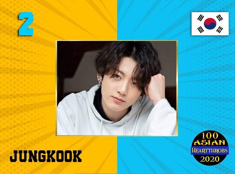 """BTS's Jungkook won the title of """"Asian Heartthrob 2020"""""""