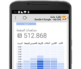 إحصاءات Google