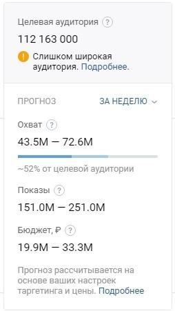 Рекламный кабинет ВК.