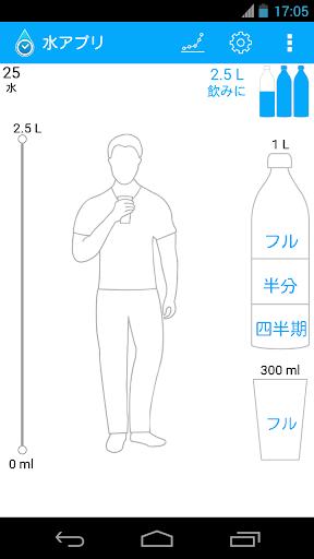 水アプリ(リマインダーとトラッカー)