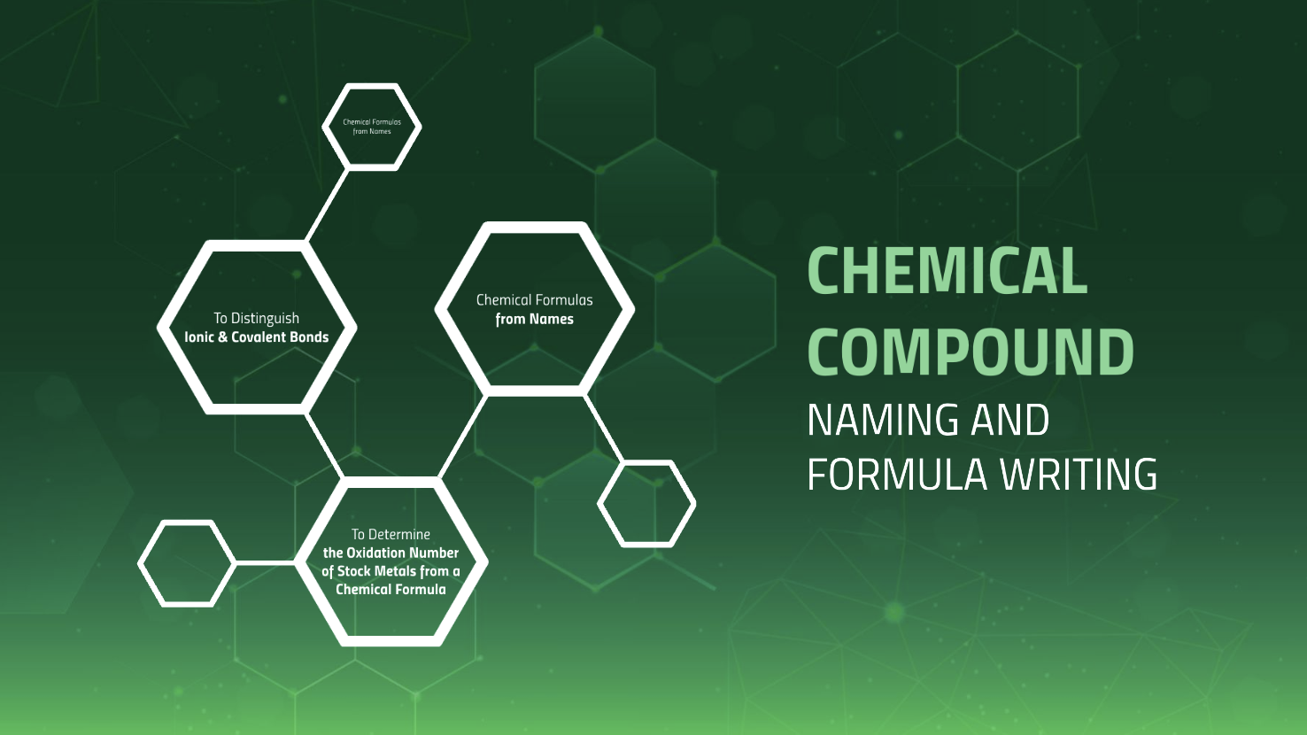 This Prezi presentation on chemical compounds can be used to break down any concept into pieces or steps.