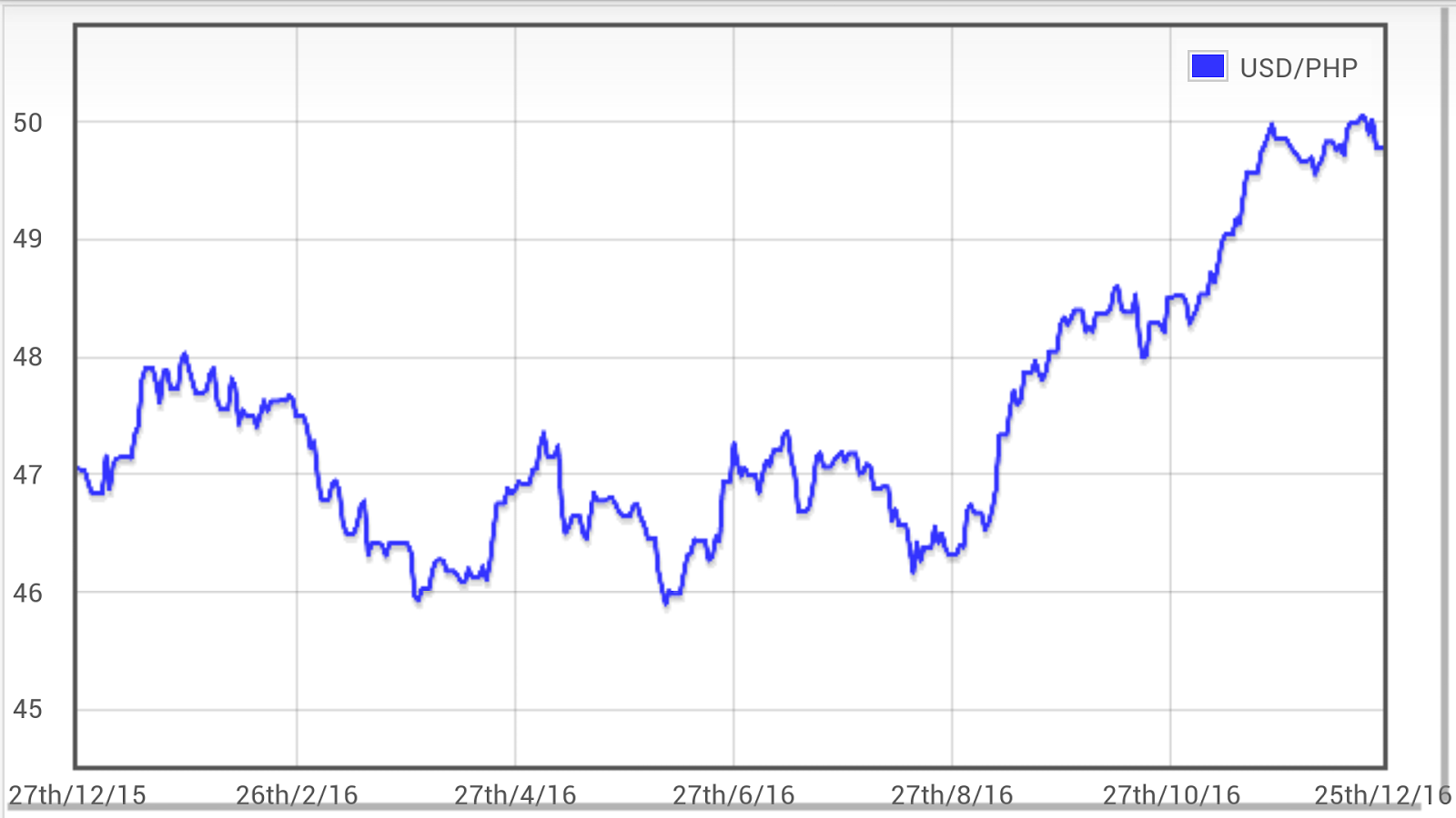 Nrb forex rate