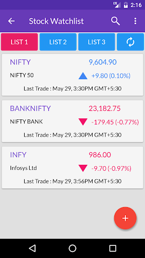 Indian Stock Market Quotes - Live Share Prices  screenshots 13