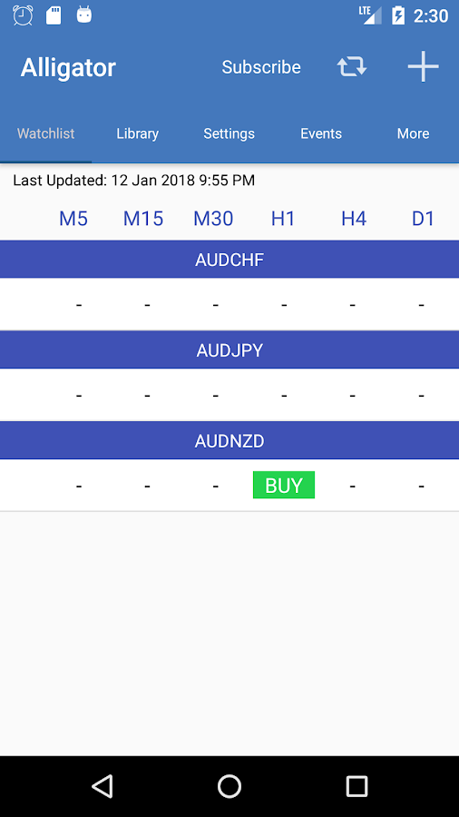 Easy Alligator for Forex and Commodities- screenshot