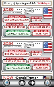 US Debt Clock .org (Paid) 2