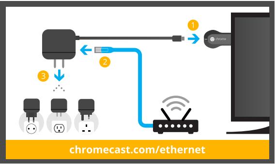ethernet adapter for chromecast quick start guide chromecast help