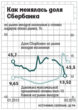 Наш оптимизм условный - он означает, что экономика не будет падать настолько сильно, как боялись ранее (минус 6% по ВВП)