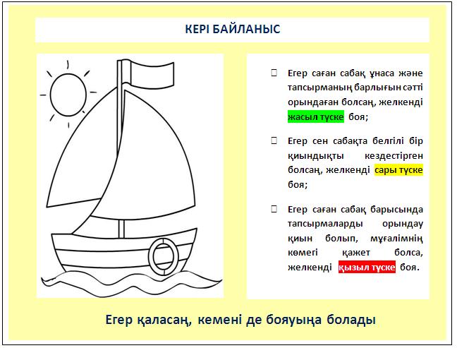 C:\Users\меню\Desktop\ҚАЗАҚСТАН ЕГЕМЕН МЕМЛЕКЕТ\Дана\корабль.png