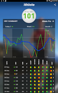 ithlete -Train.Recover.Perform- screenshot thumbnail